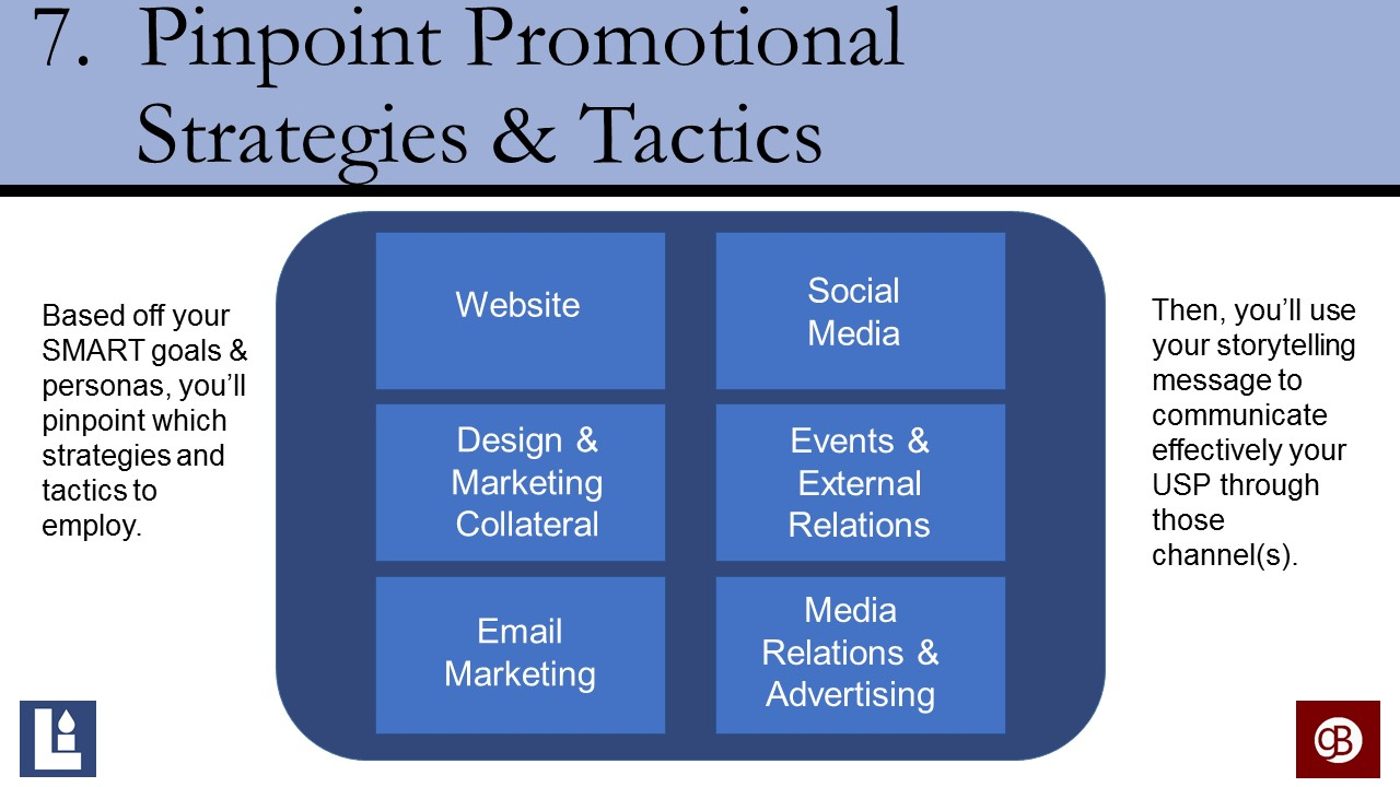 sales promotion execution Then why do some of our best-laid plans become bad sales promotions at execution the moment of truth is when a customer is denied a sales promotional offer when i reflect back on a promotion gone badly at the point-of-connection, i generally uncover one of two things.